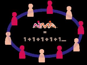 Illustration fonctionnement en réseau NMA
